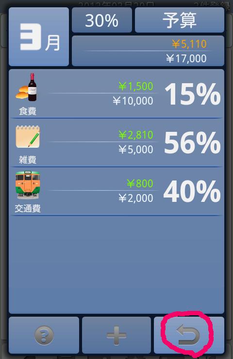 貯金のコツは家計簿にあり?節約すべき出費が一目でわかるアンドロイドアプリは必須だよ!