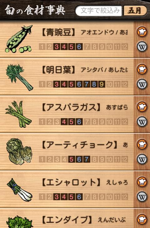 旬の食材(野菜・魚・果物)とレシピをアンドロイドアプリでチェック♪美味しくて栄養価の高い食事をとろう!