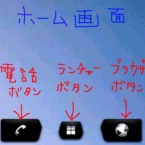 音量ボタン、ホームキー、メニューキー。  アンドロイドデビューしたらまず覚える大事なボタン一覧