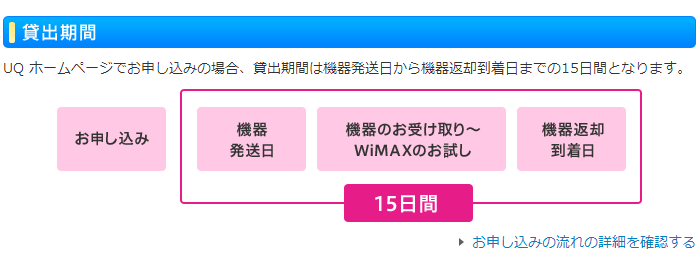 Try WiMAXレンタル.