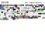 【iPhone】写真を素早く探す方法(アイフォン)