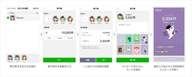 LINE Pay4