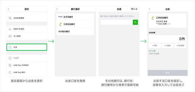LINE Pay5
