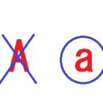 ローマ字,英字の頭文字を小文字で入力するには?方法/iPhone,アイフォン